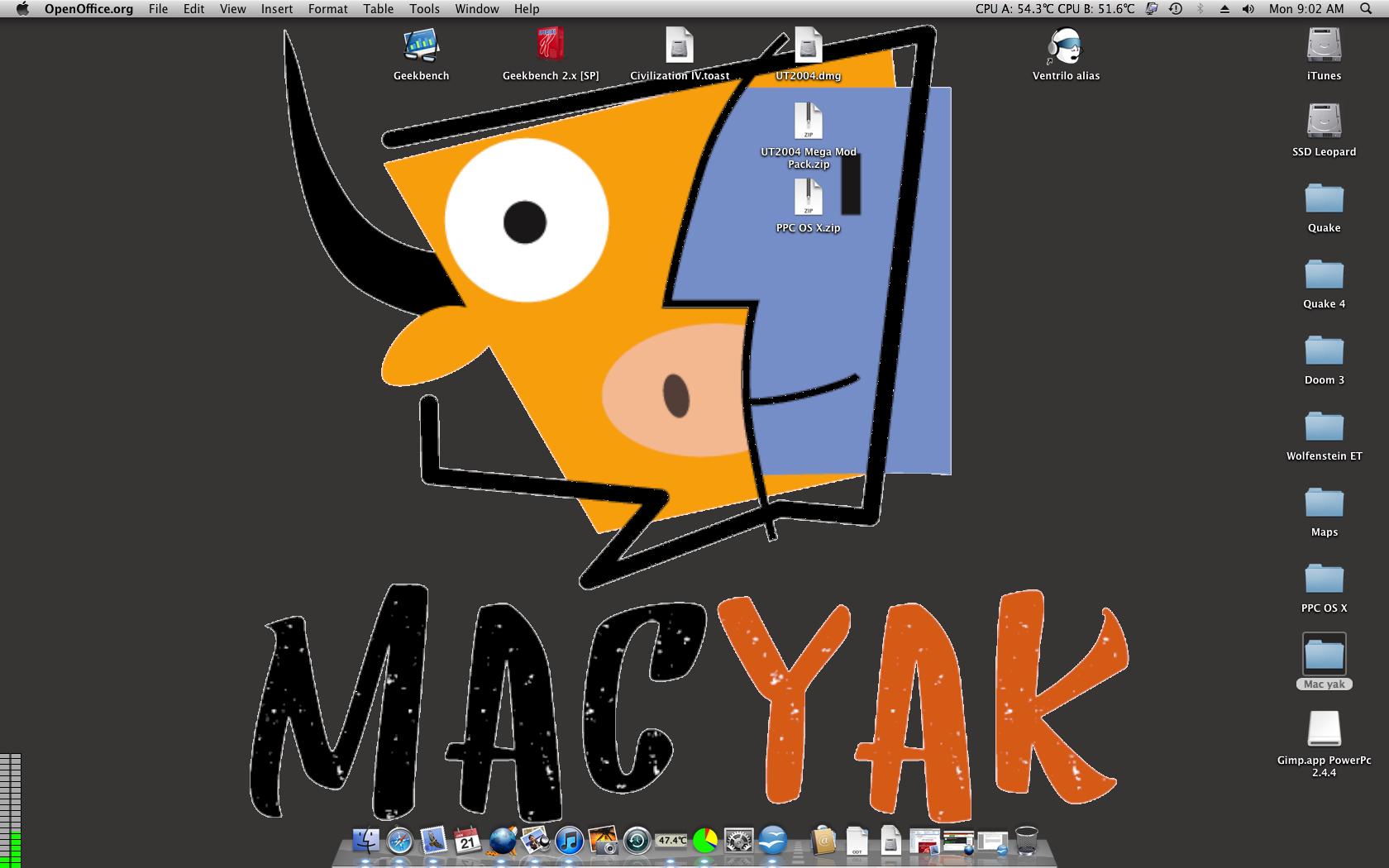 PPC Challenge Day 5 - Mac Yak